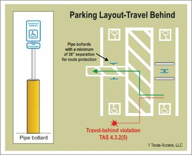 parking_travel_behind-389x314